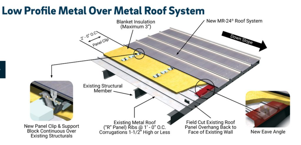 Photo of low profile metal over metal roof system